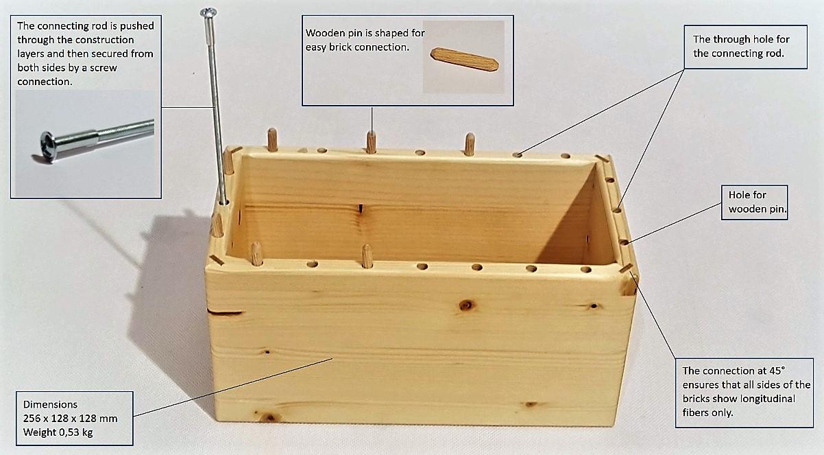What is BrickModule - BrickModule